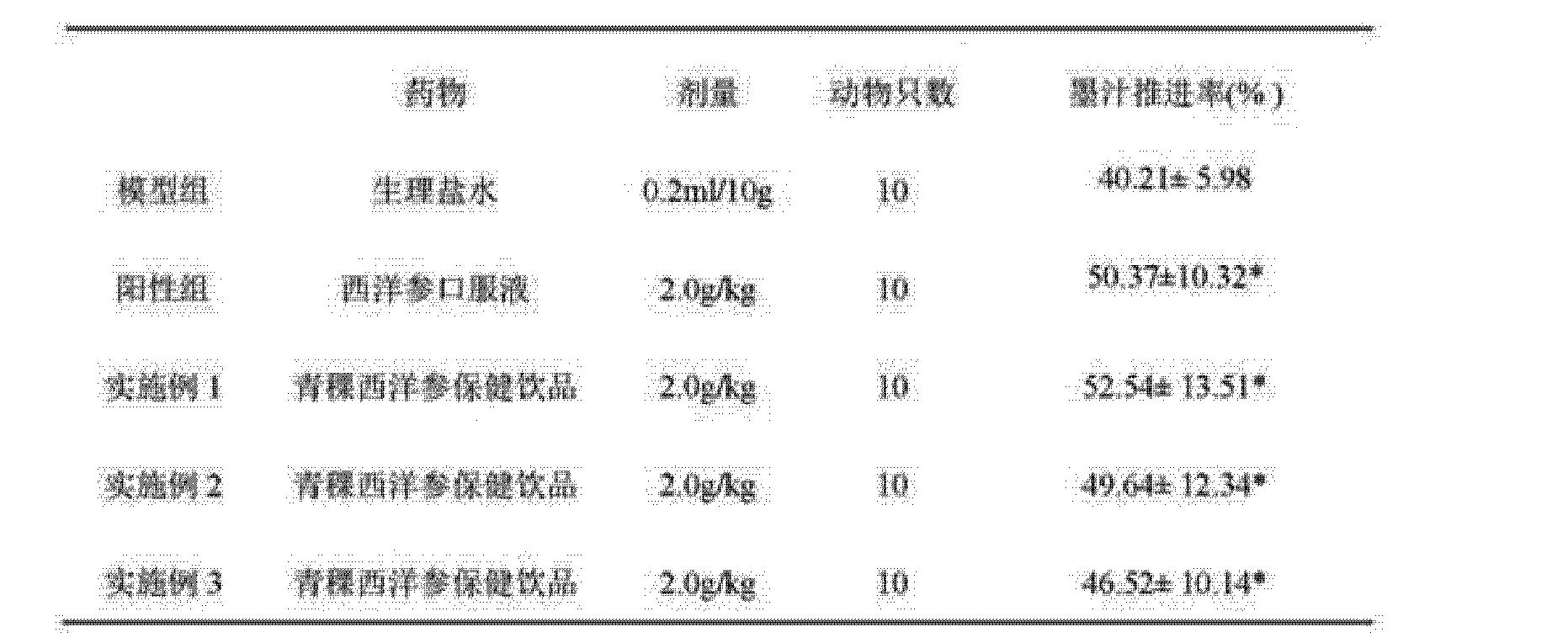 Figure CN102813268AD00091
