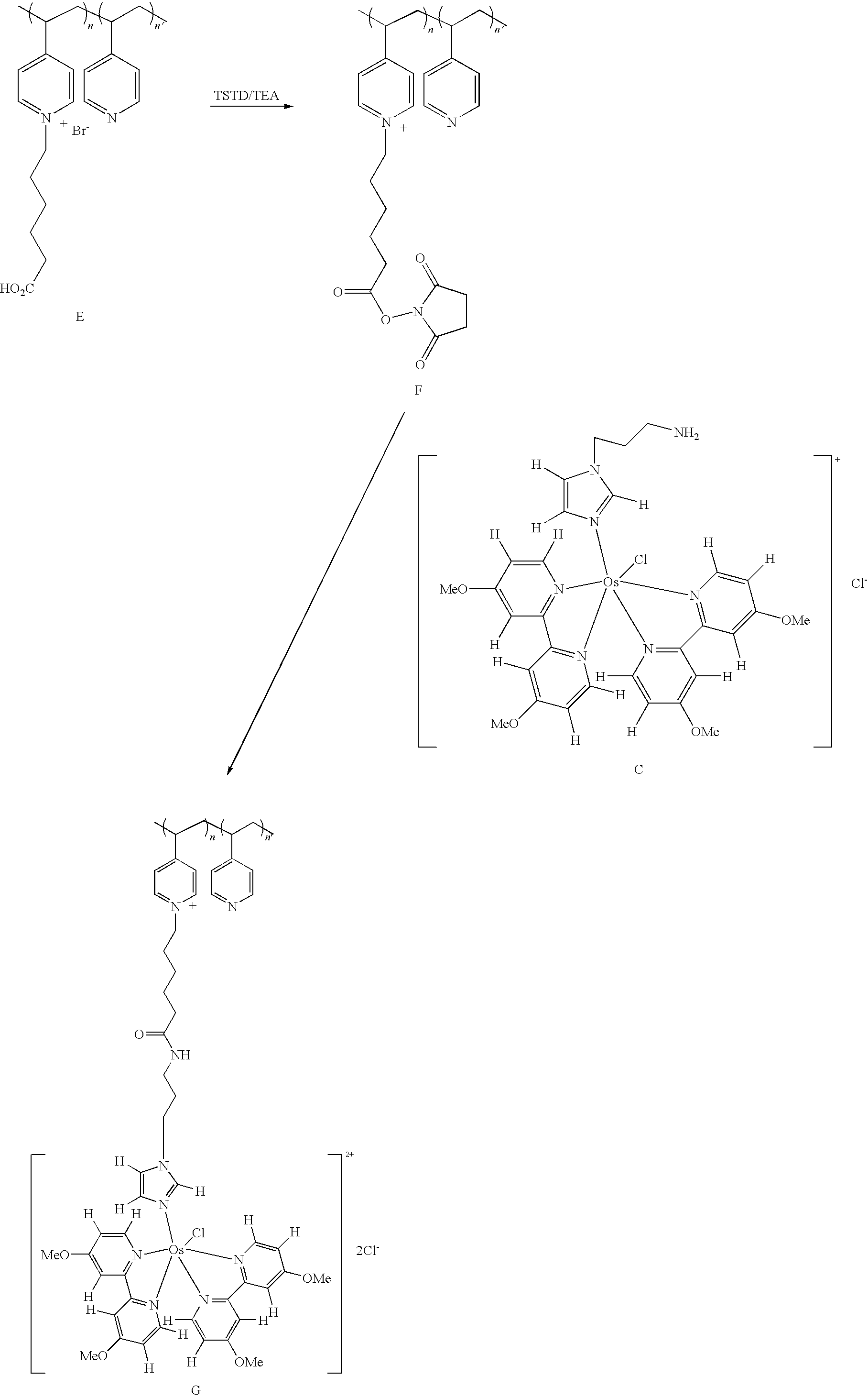 Figure US20100288634A1-20101118-C00052