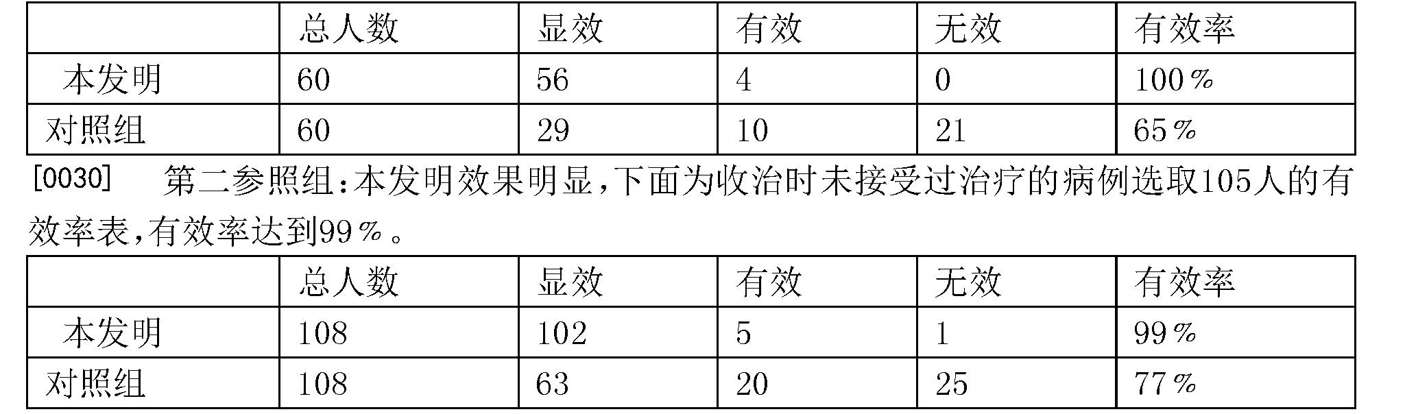 Figure CN106361840AD00051