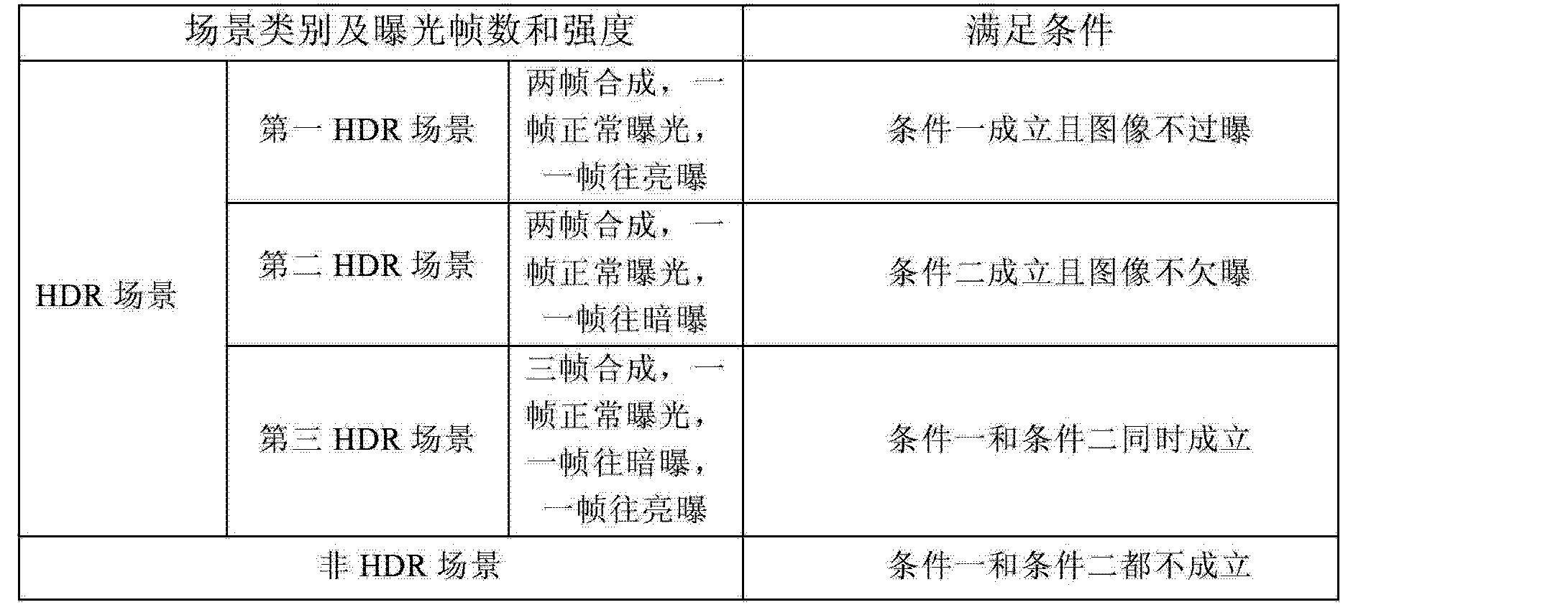 Figure CN103973988AD00081