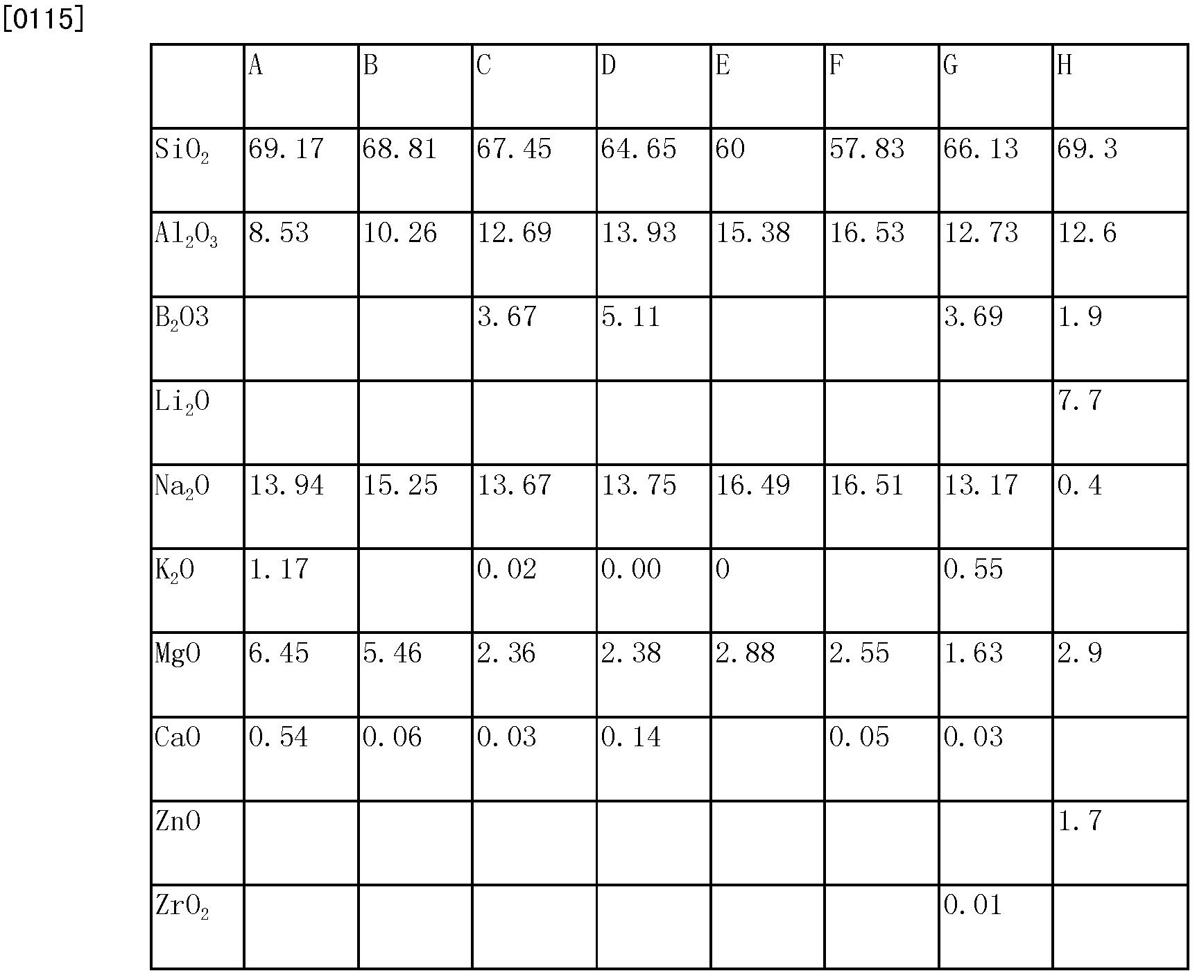 Figure CN105408273AD00212