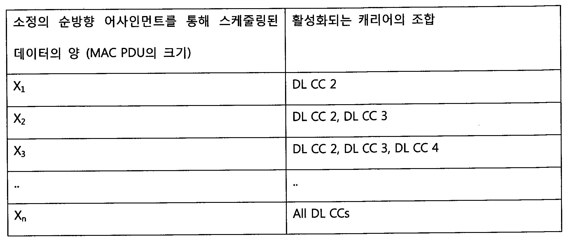 Figure 112010030019233-pat00001