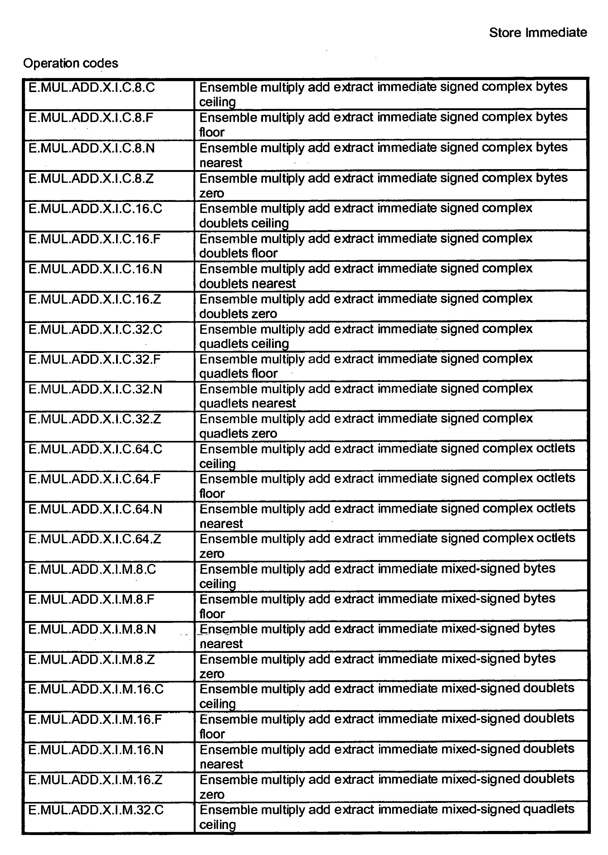 Figure imgb0219