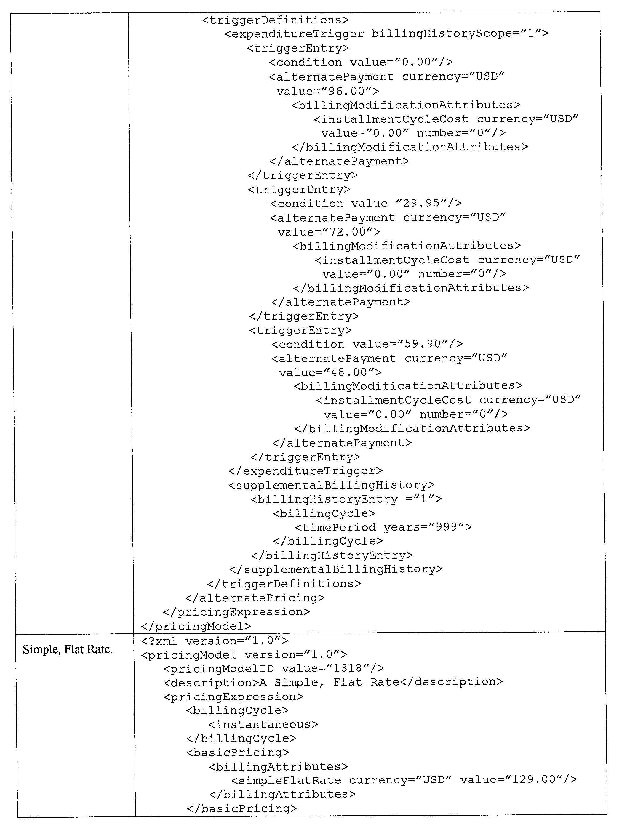 Figure US20040205648A1-20041014-P00009