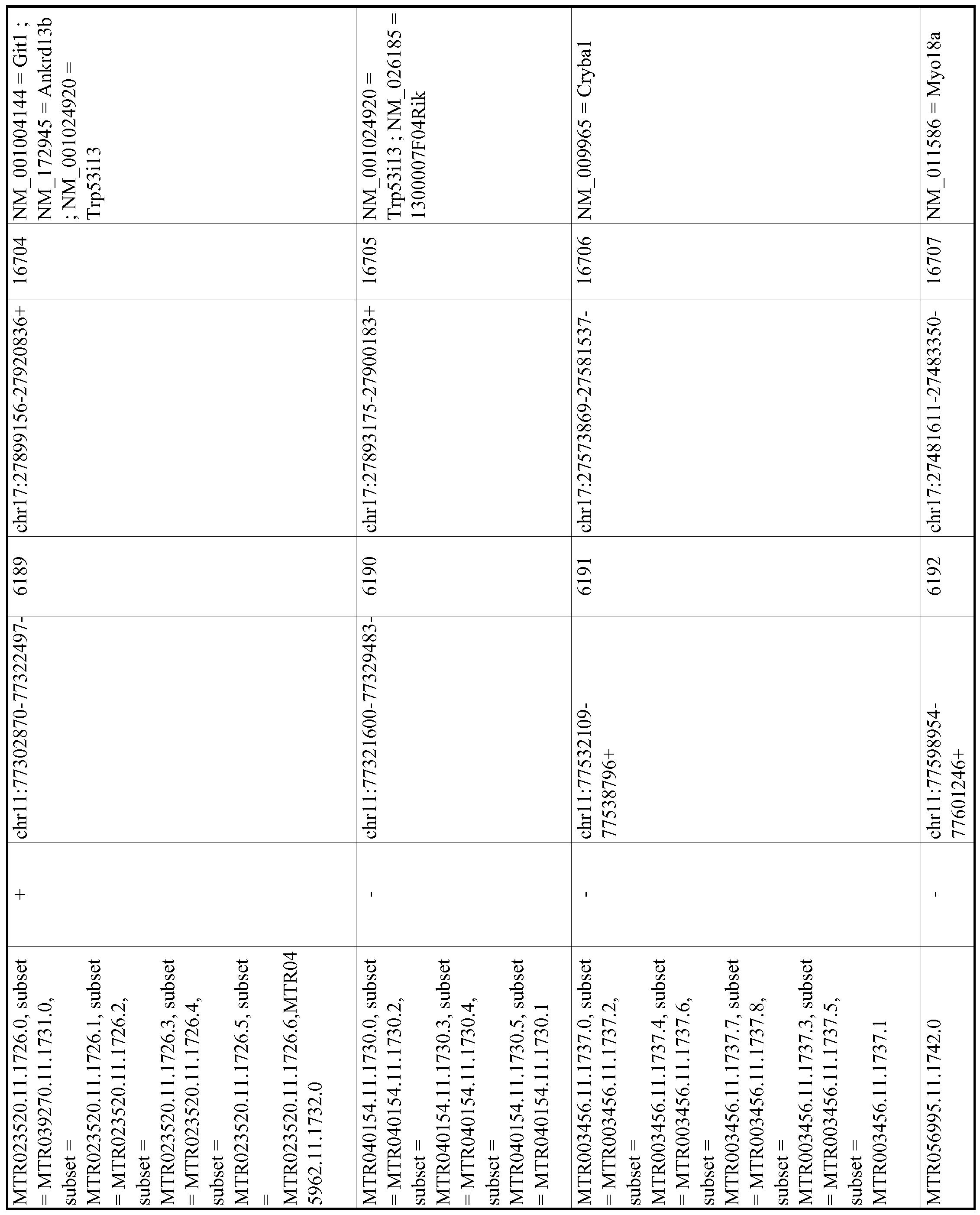 Figure imgf001115_0001