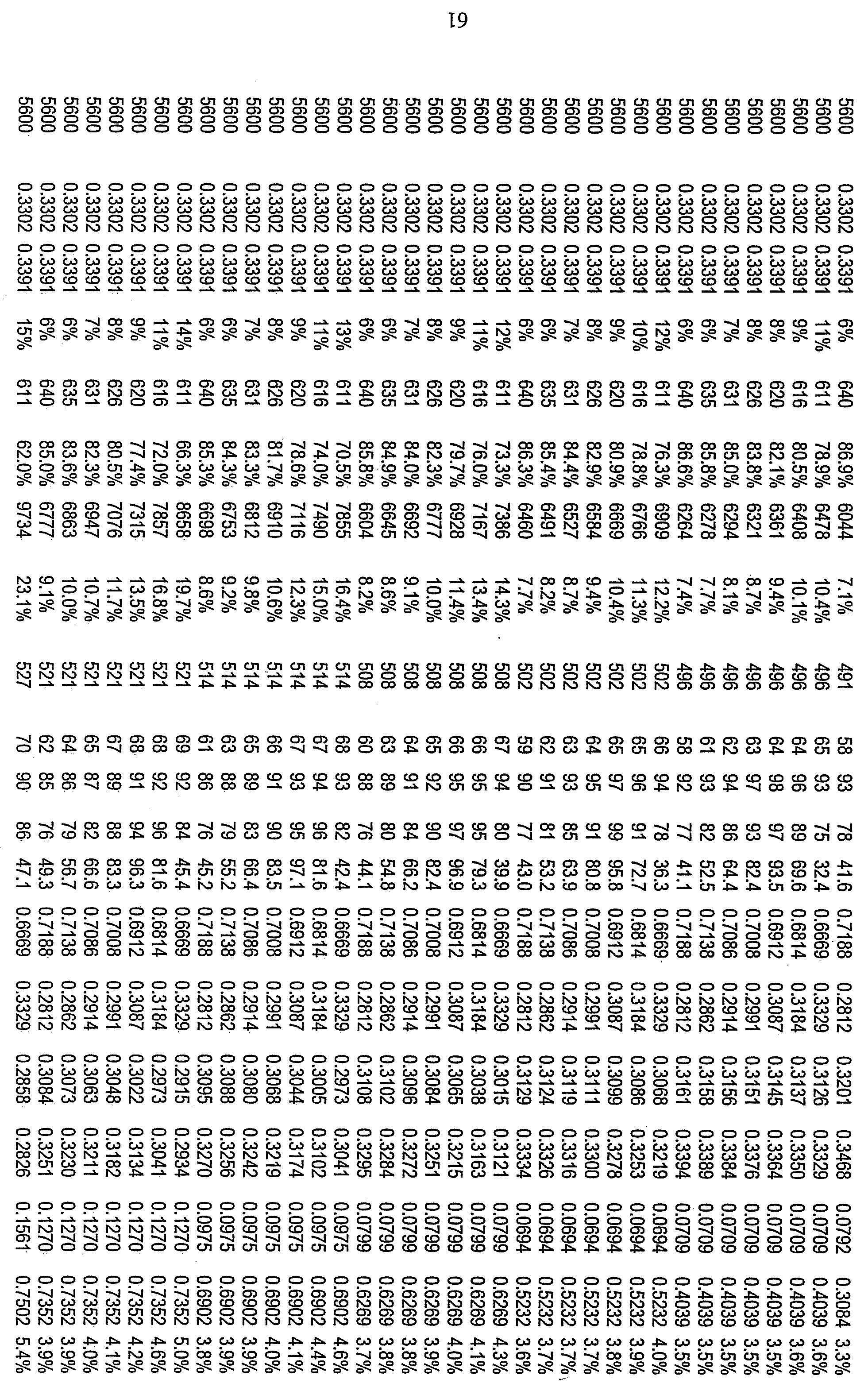 Figure 112010029469117-pct00027