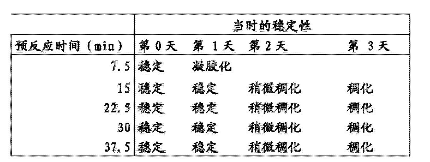 Figure CN104334567AD00241