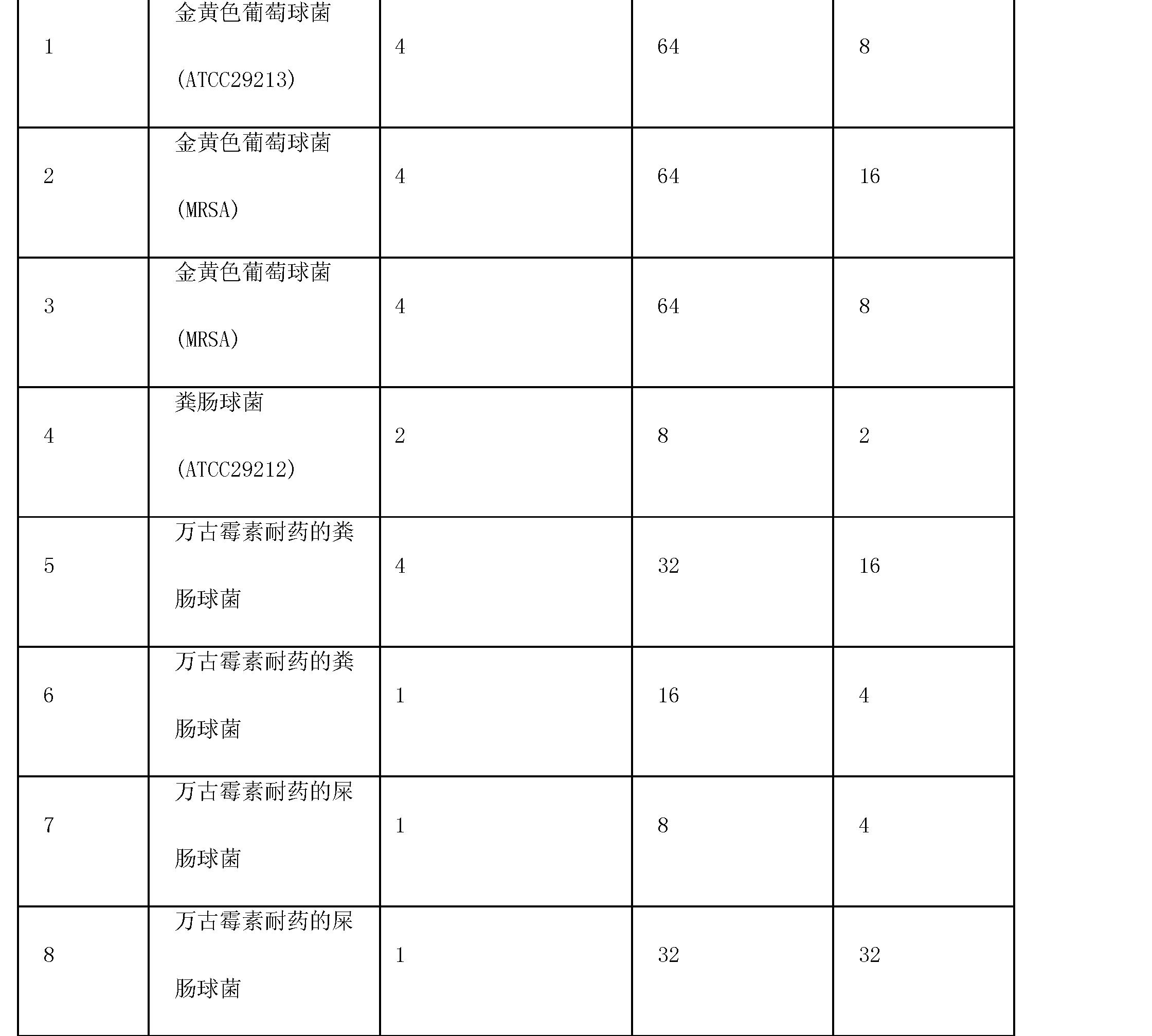Figure CN101128114BD00181