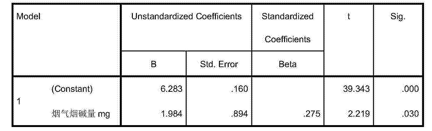 Figure CN106617274AD00172