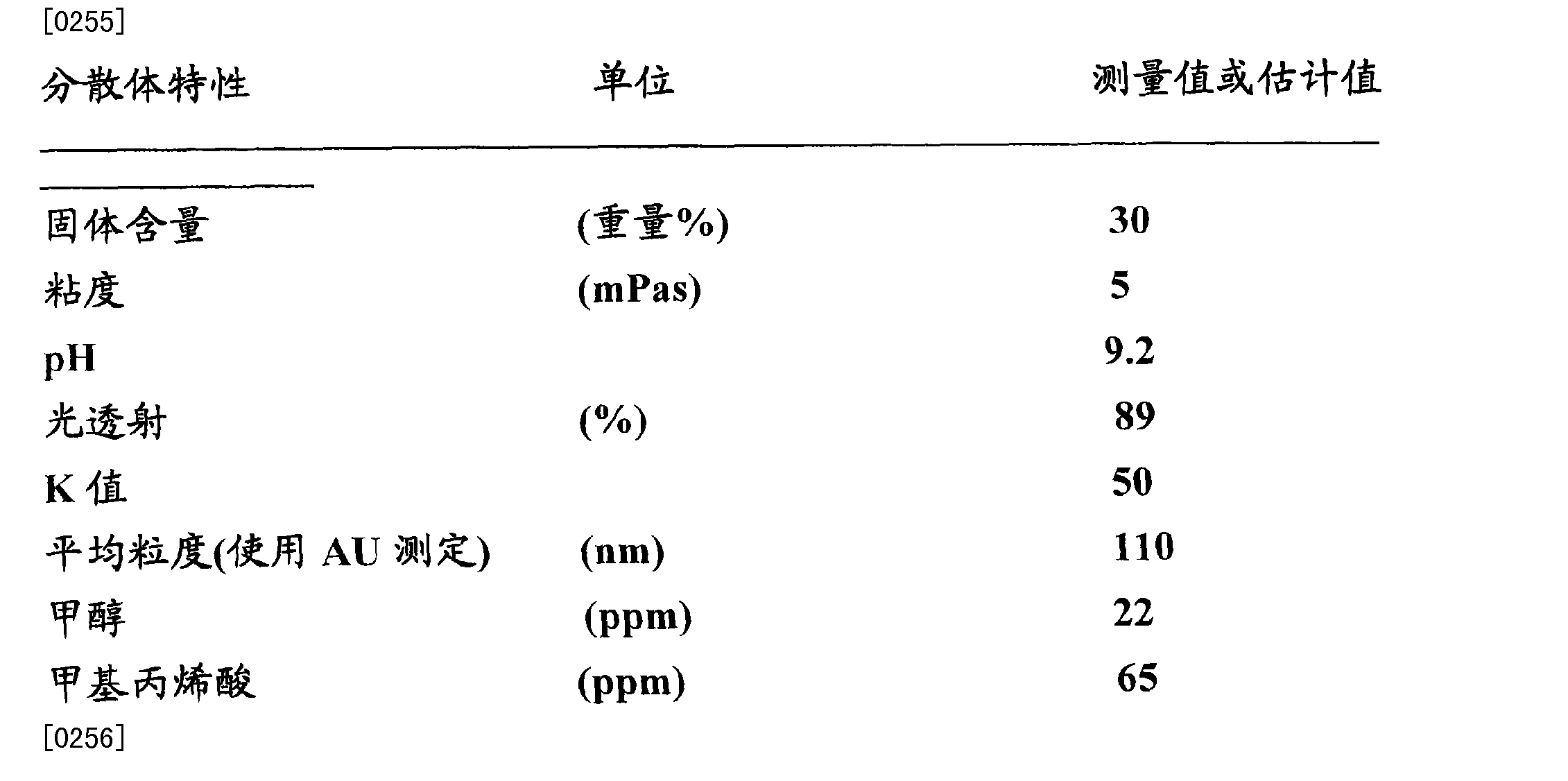 Figure CN101778870BD00273