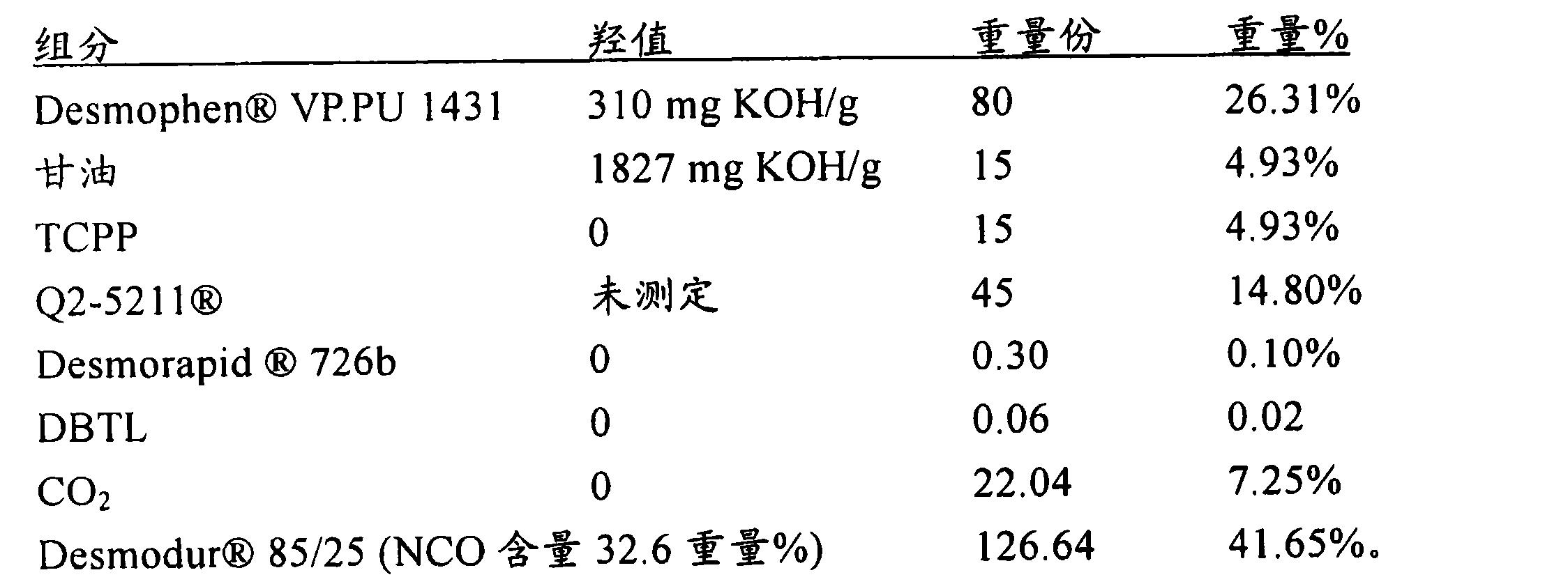 Figure CN102712737AD00161