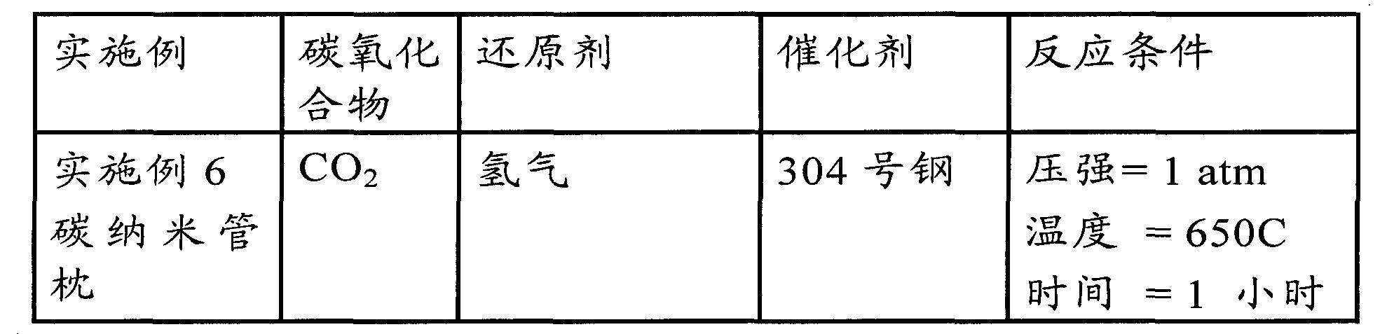 Figure CN102459727BD00262