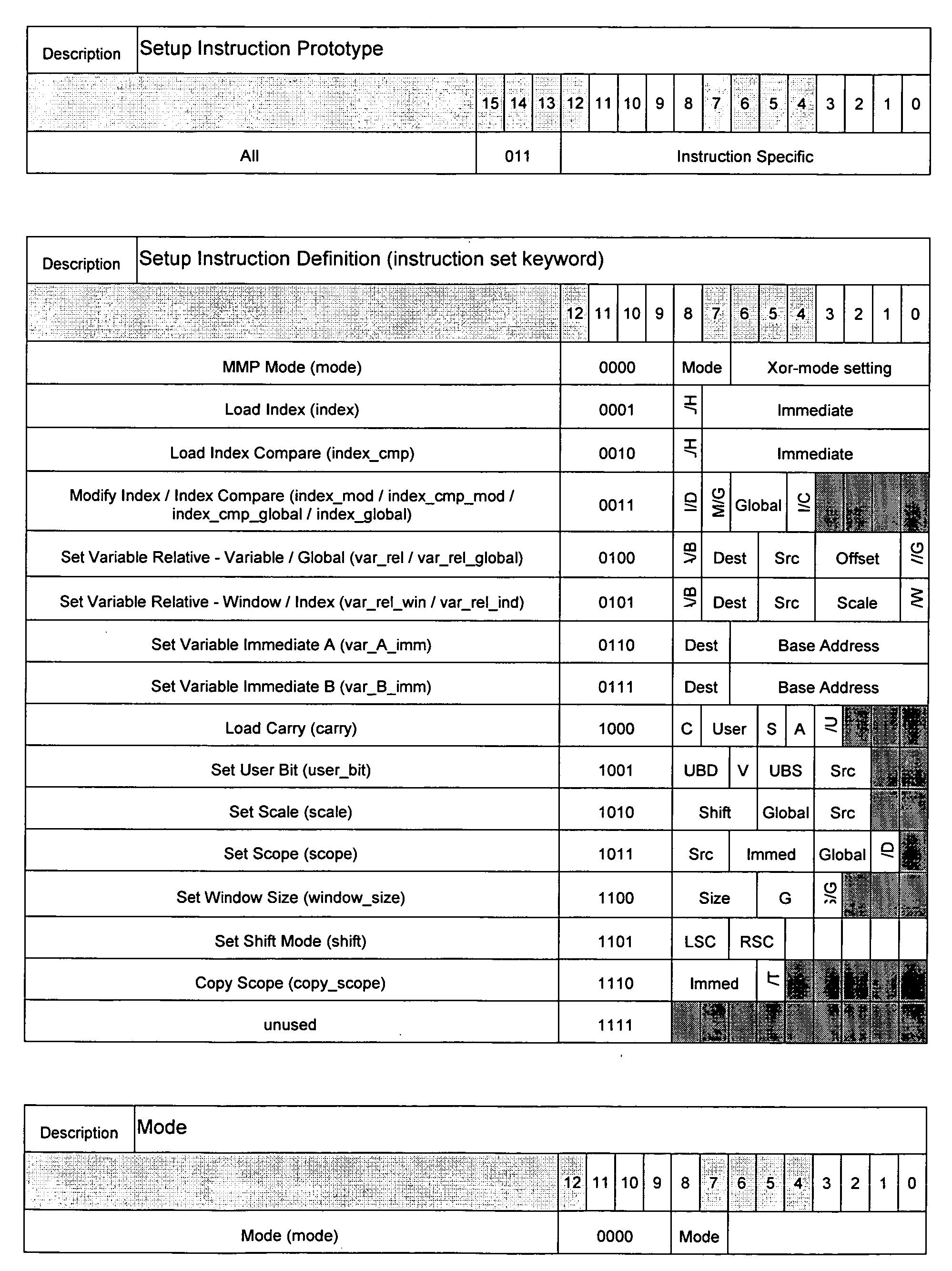 Figure US20070157030A1-20070705-P00007