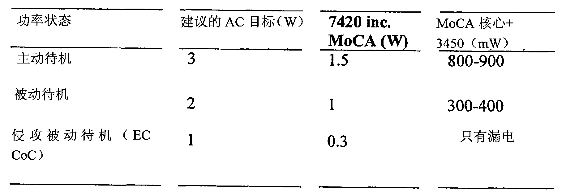 Figure CN102098193BD00091