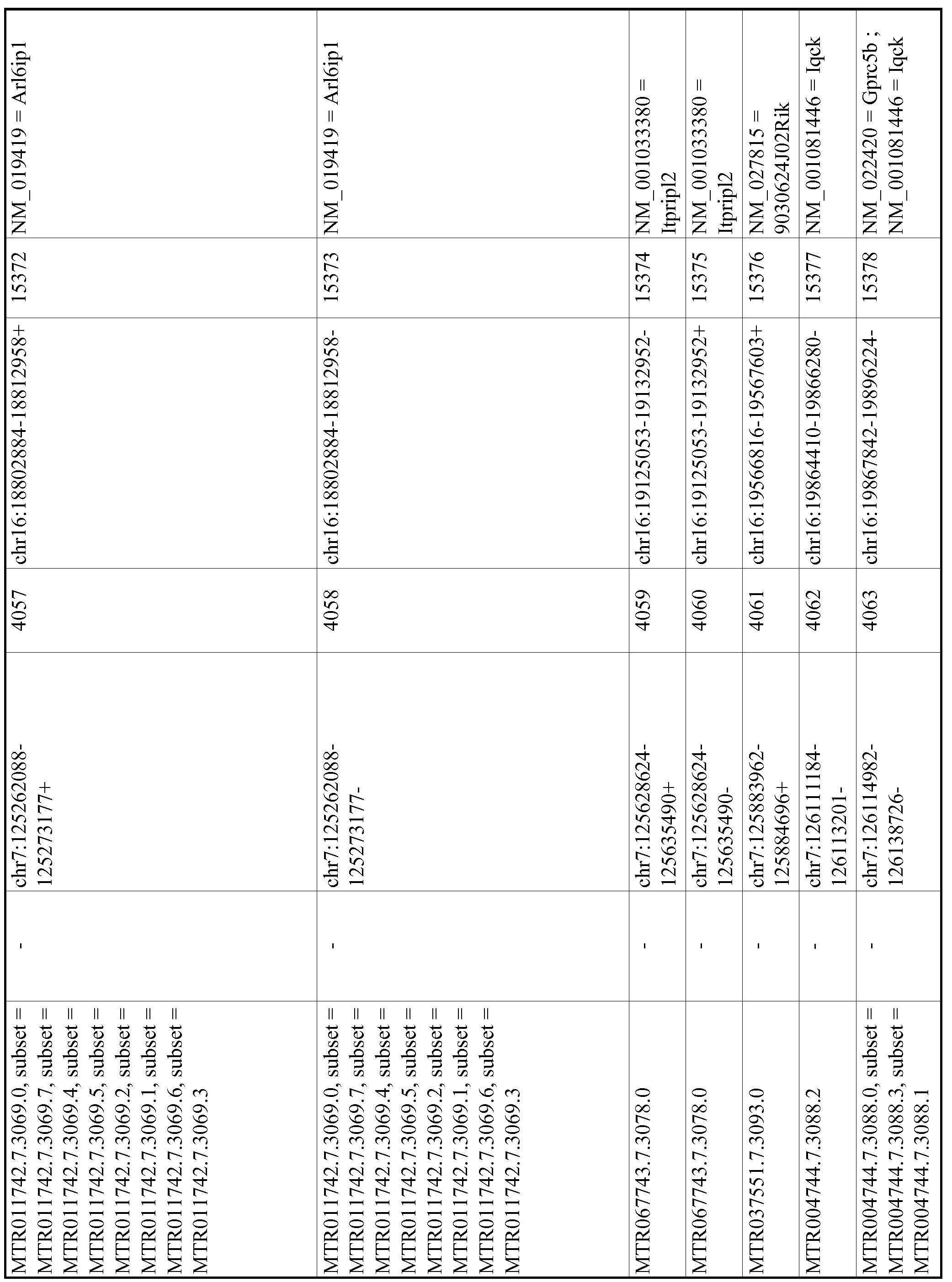 Figure imgf000770_0001