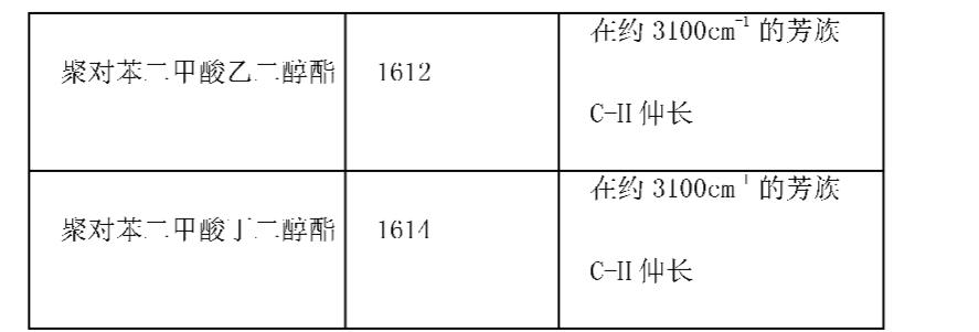 Figure CN101998978AD00161
