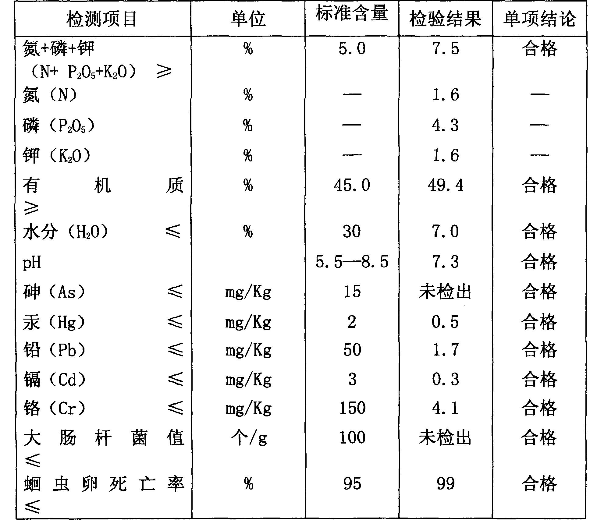 Figure CN106278417AD00061