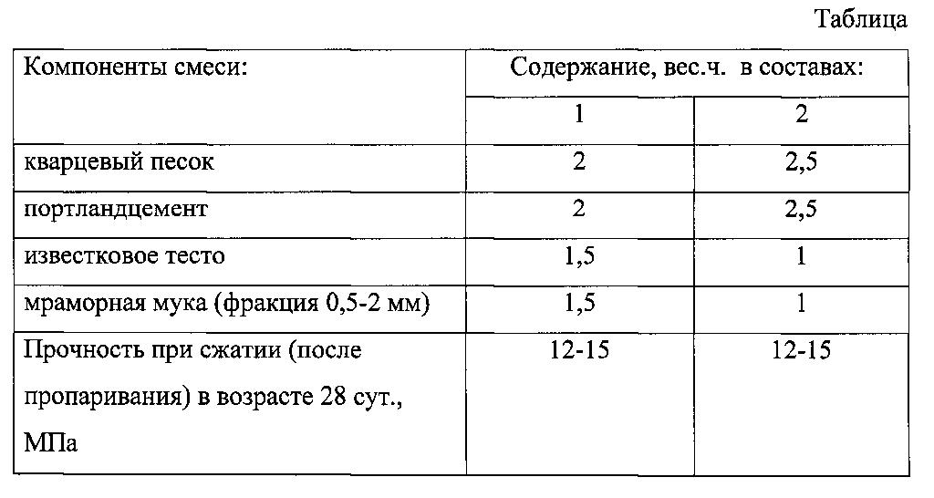 песок вес м3