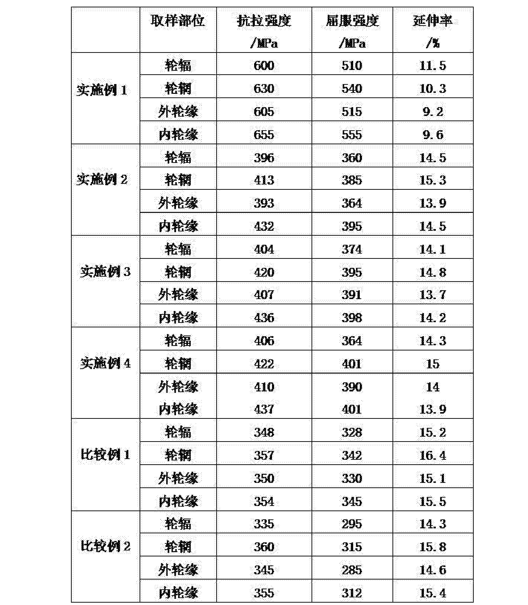 Figure CN106216952AD00091