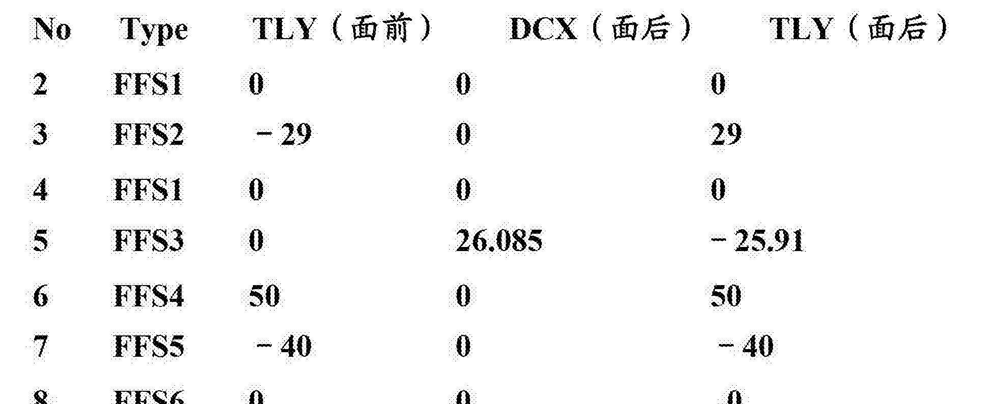 Figure CN103293674BD00222