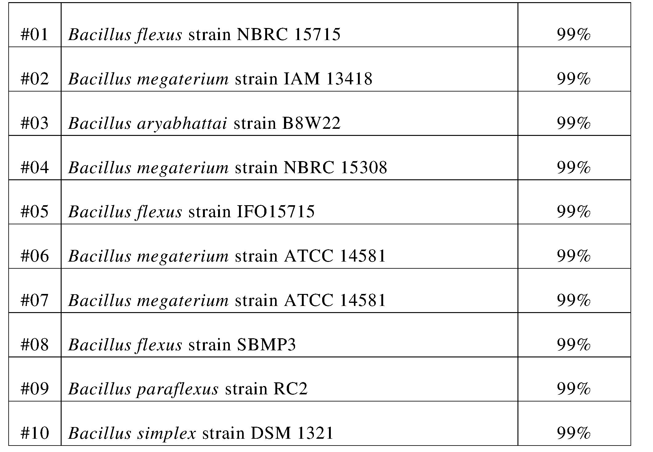 Figure 107145475-A0305-02-0006-2