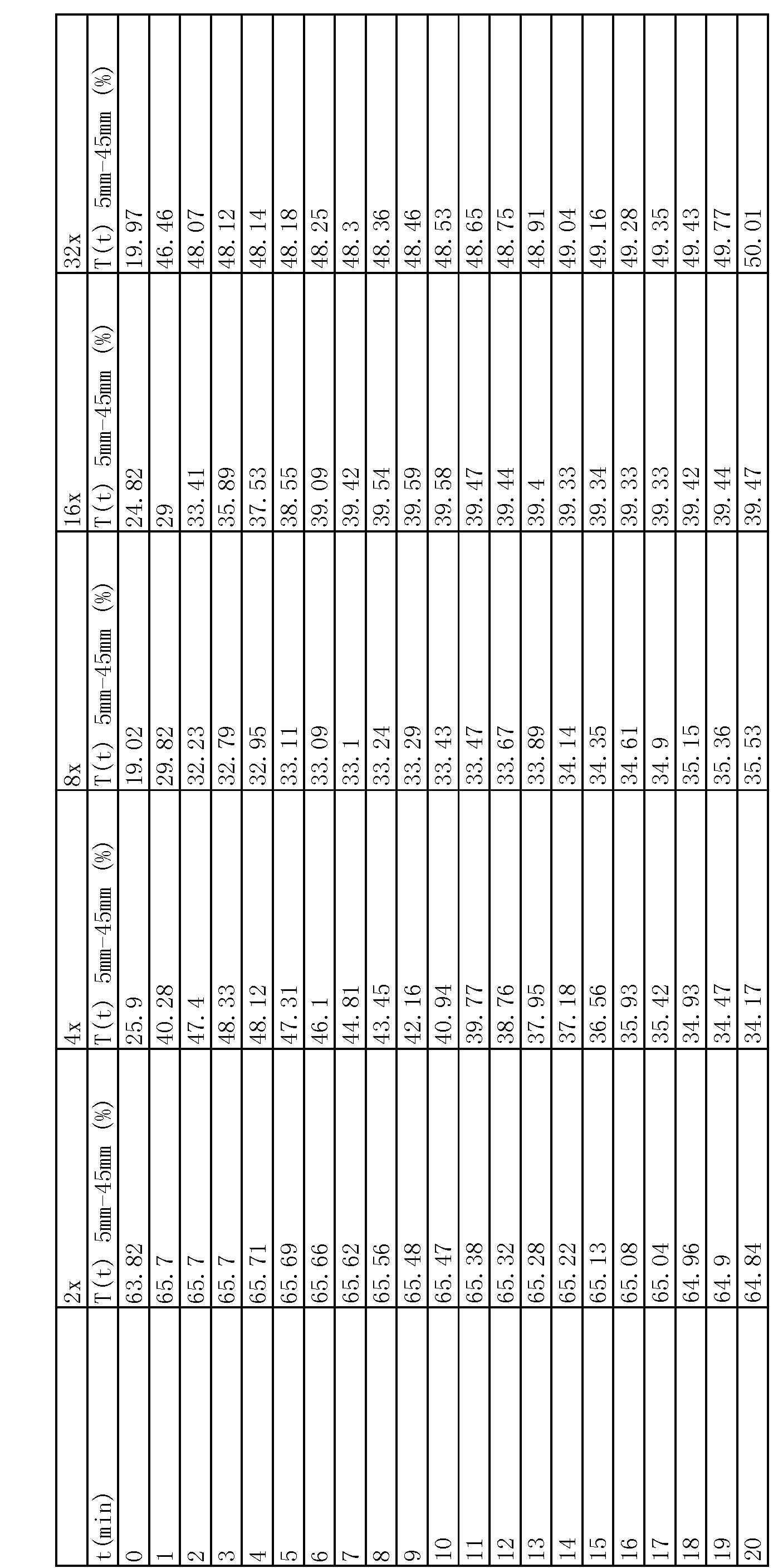 Figure CN104884033AD00291