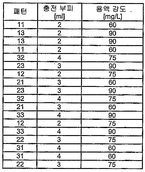 Figure 112008023610307-pct00029