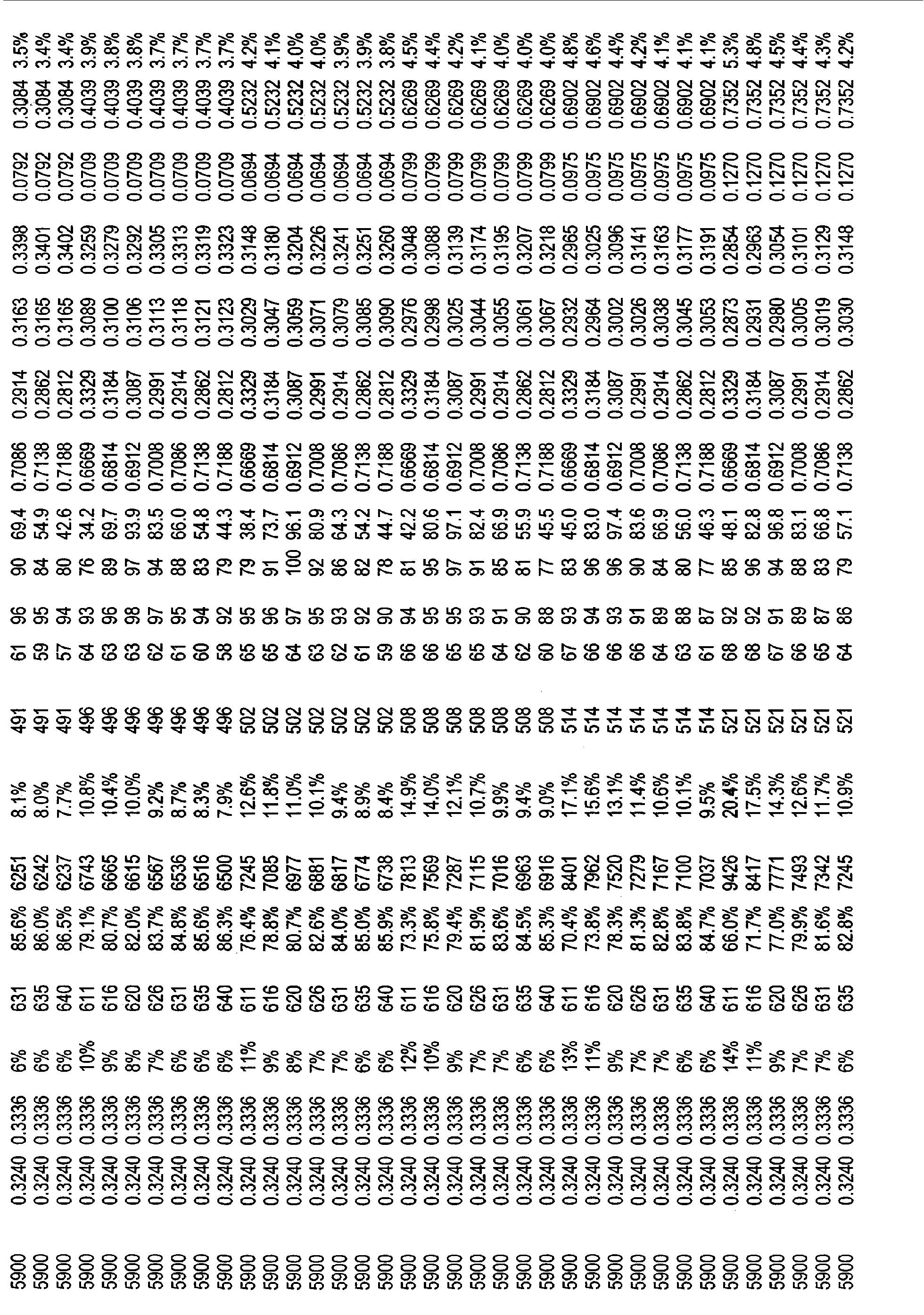 Figure CN101821544BD00411