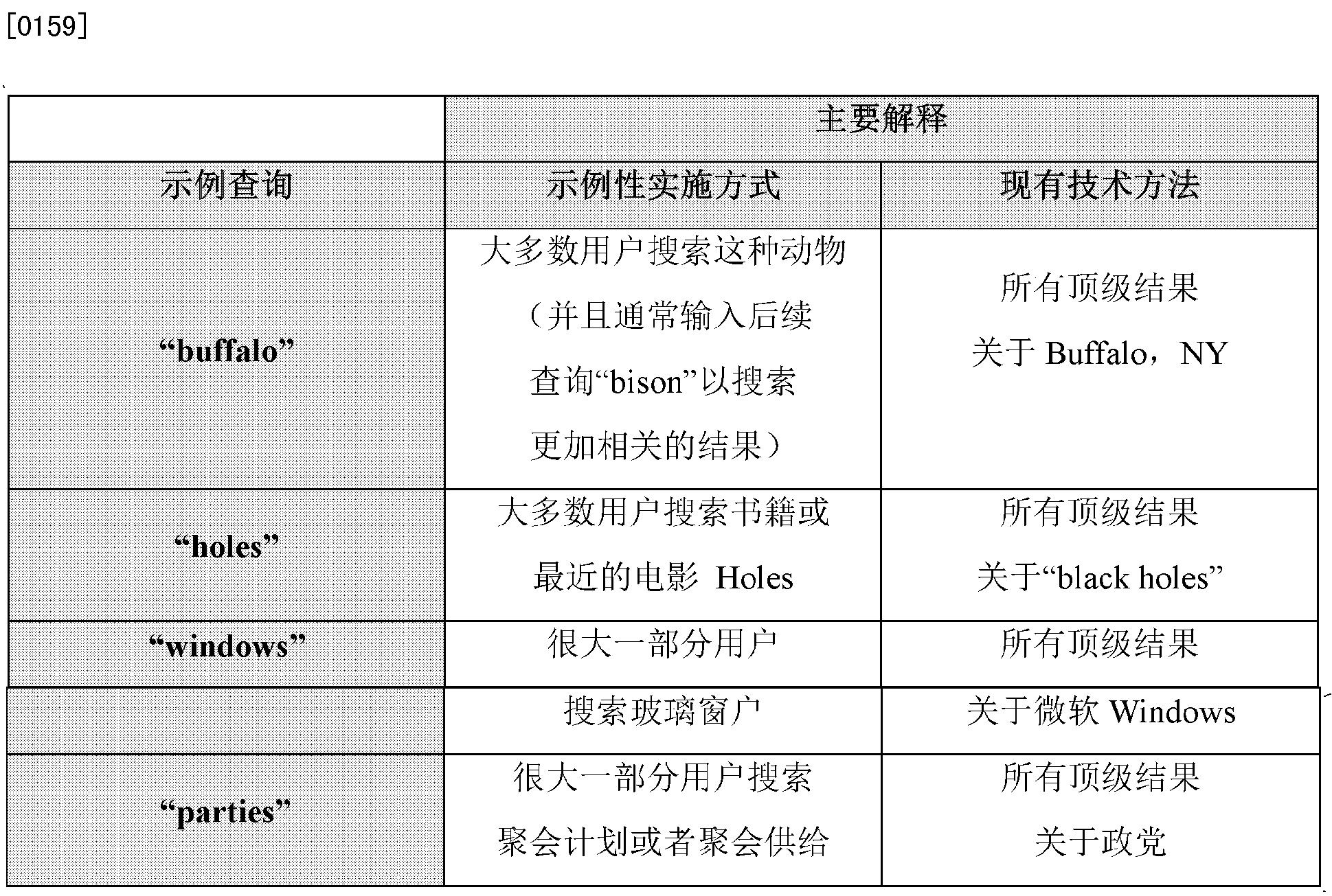 Figure CN102354313BD00221