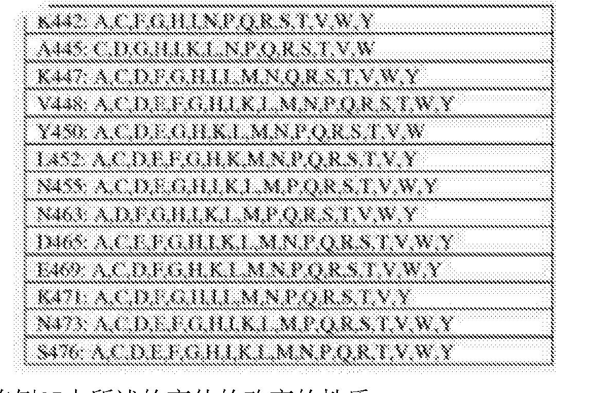 Figure CN105483099AD01171