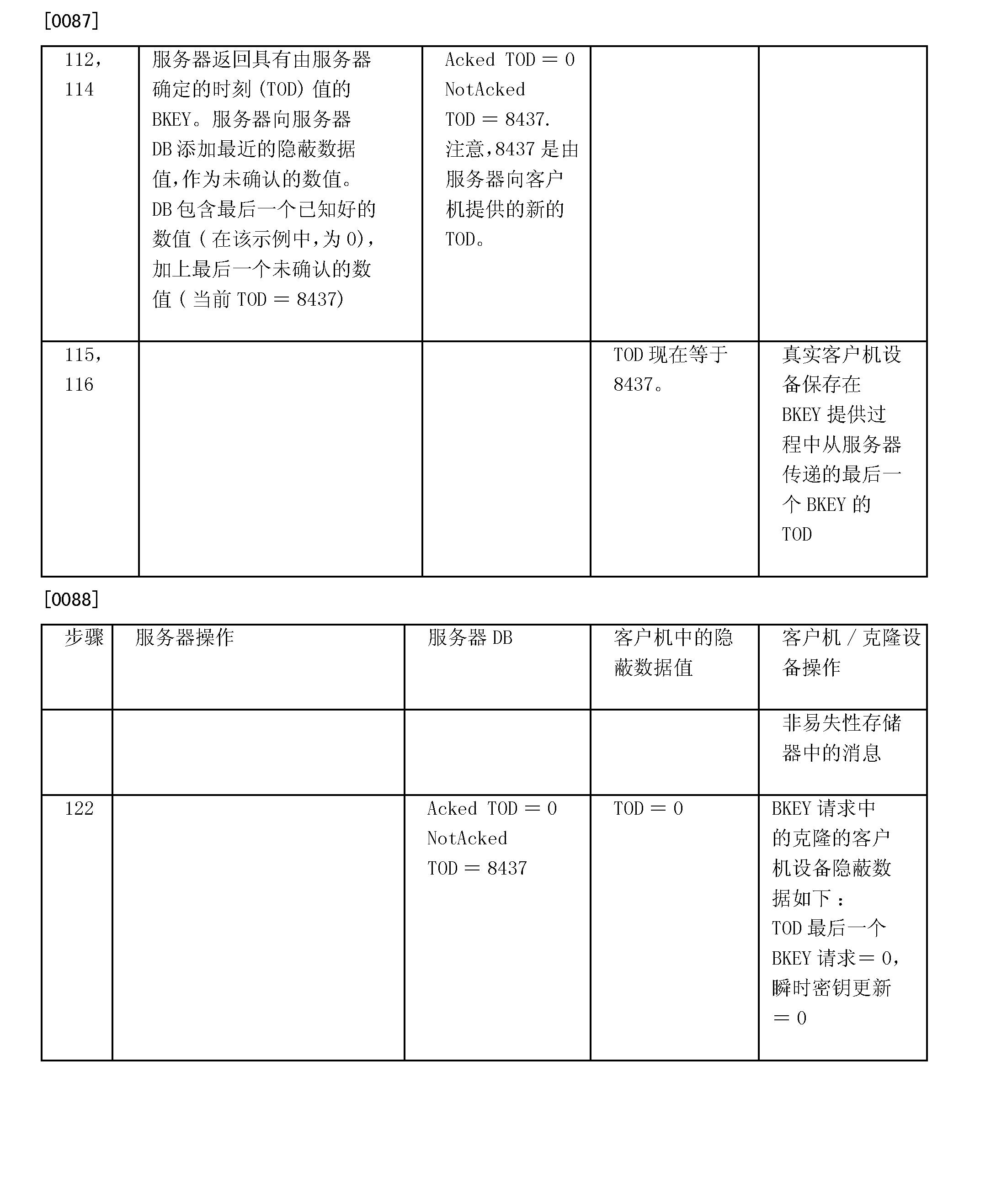 Figure CN101371241BD00171