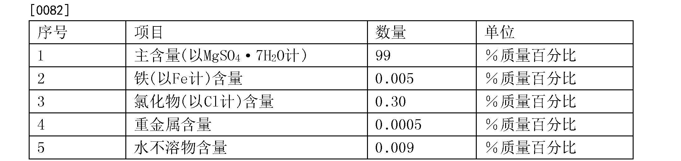 Figure CN104495886BD00113
