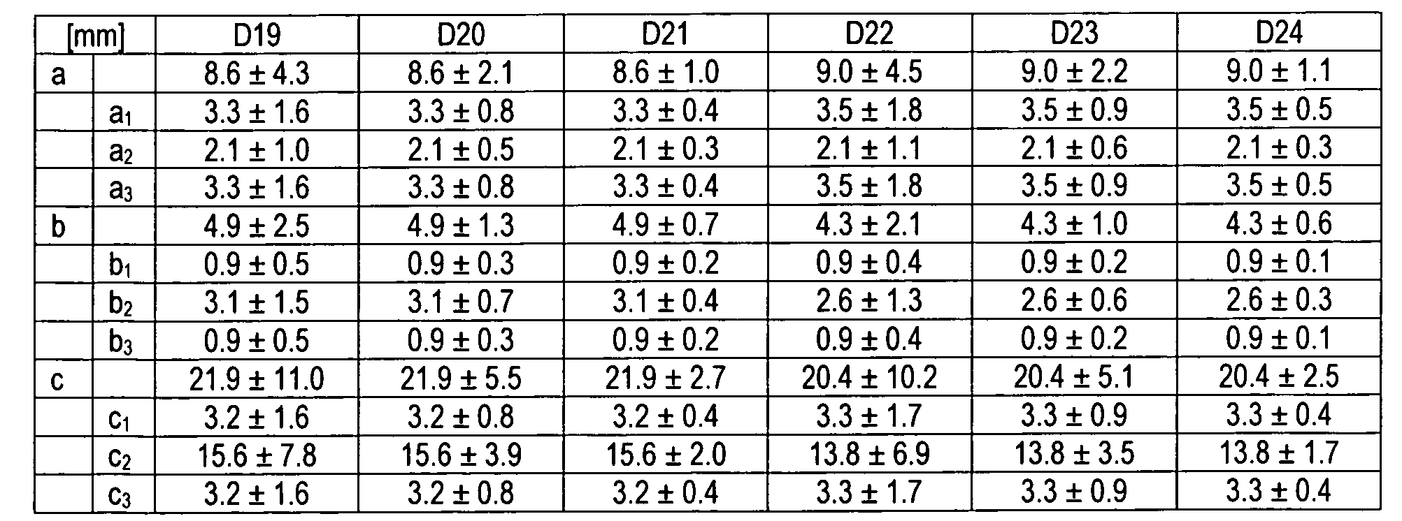 Figure 112010055056657-pct00003