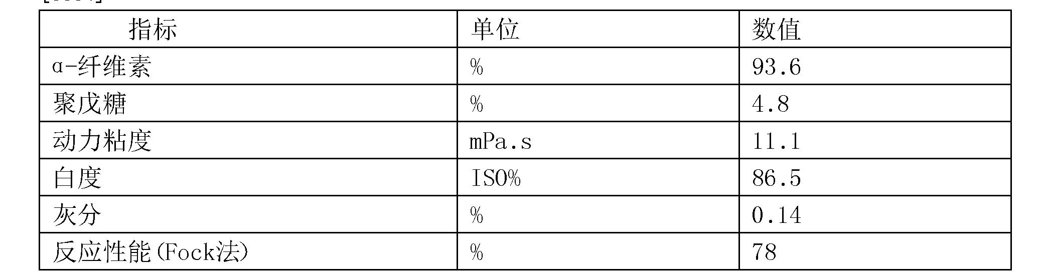 Figure CN105442370BD00061
