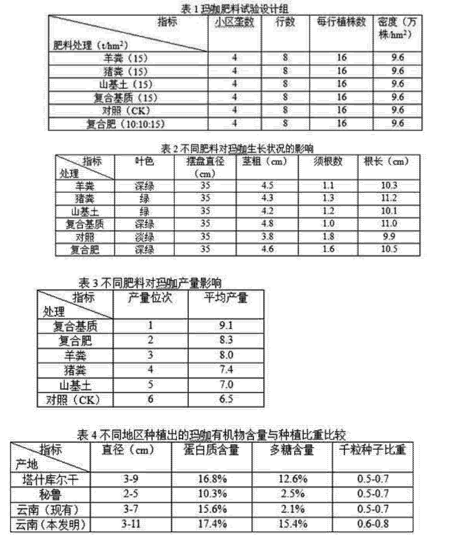 Figure CN104255222AD00061