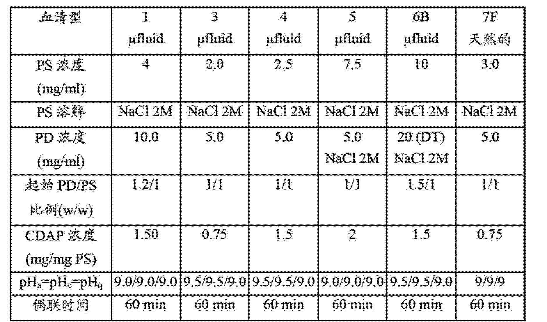 Figure CN103251940AD00392