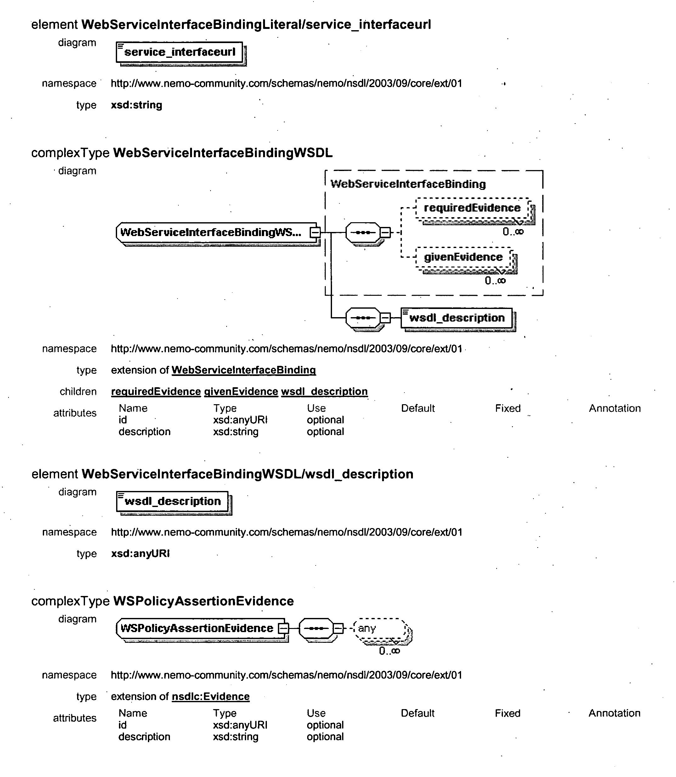 Figure US20050027871A1-20050203-P00017