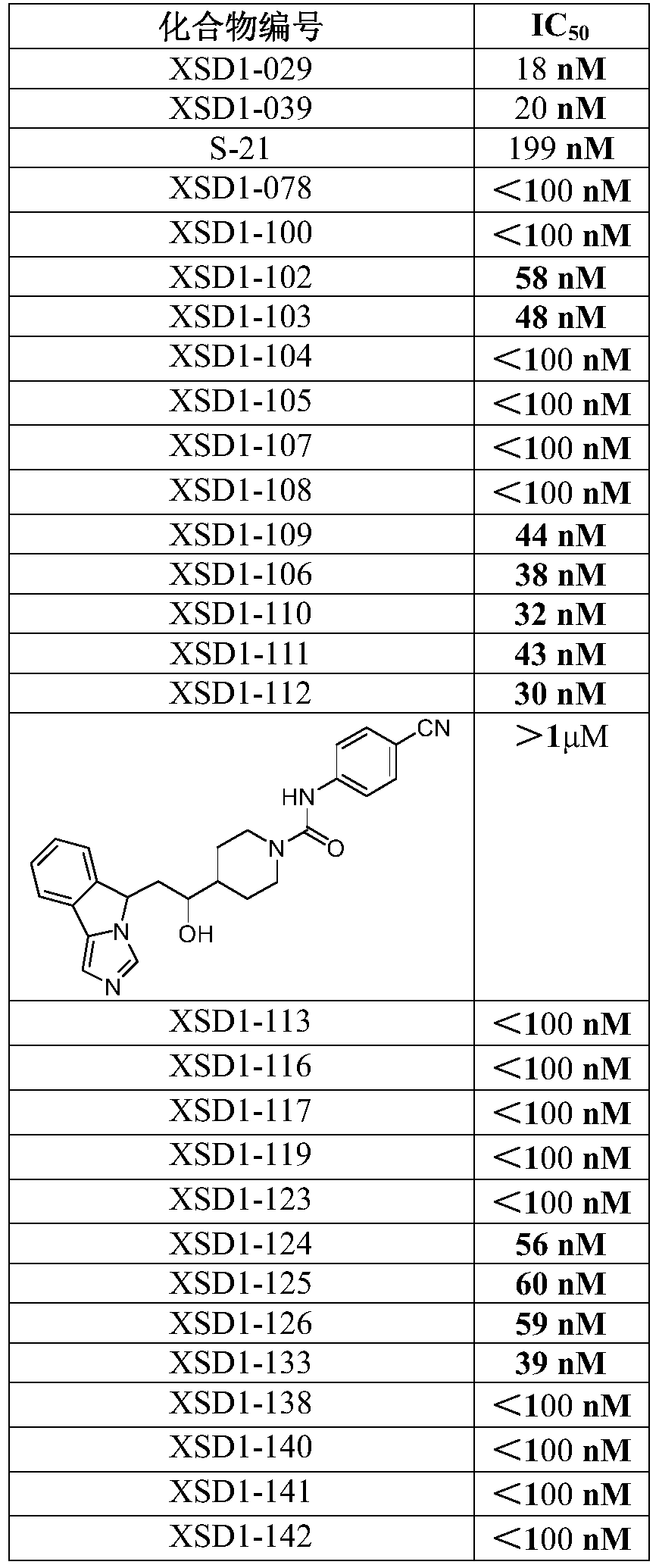 Figure PCTCN2017084604-appb-000334