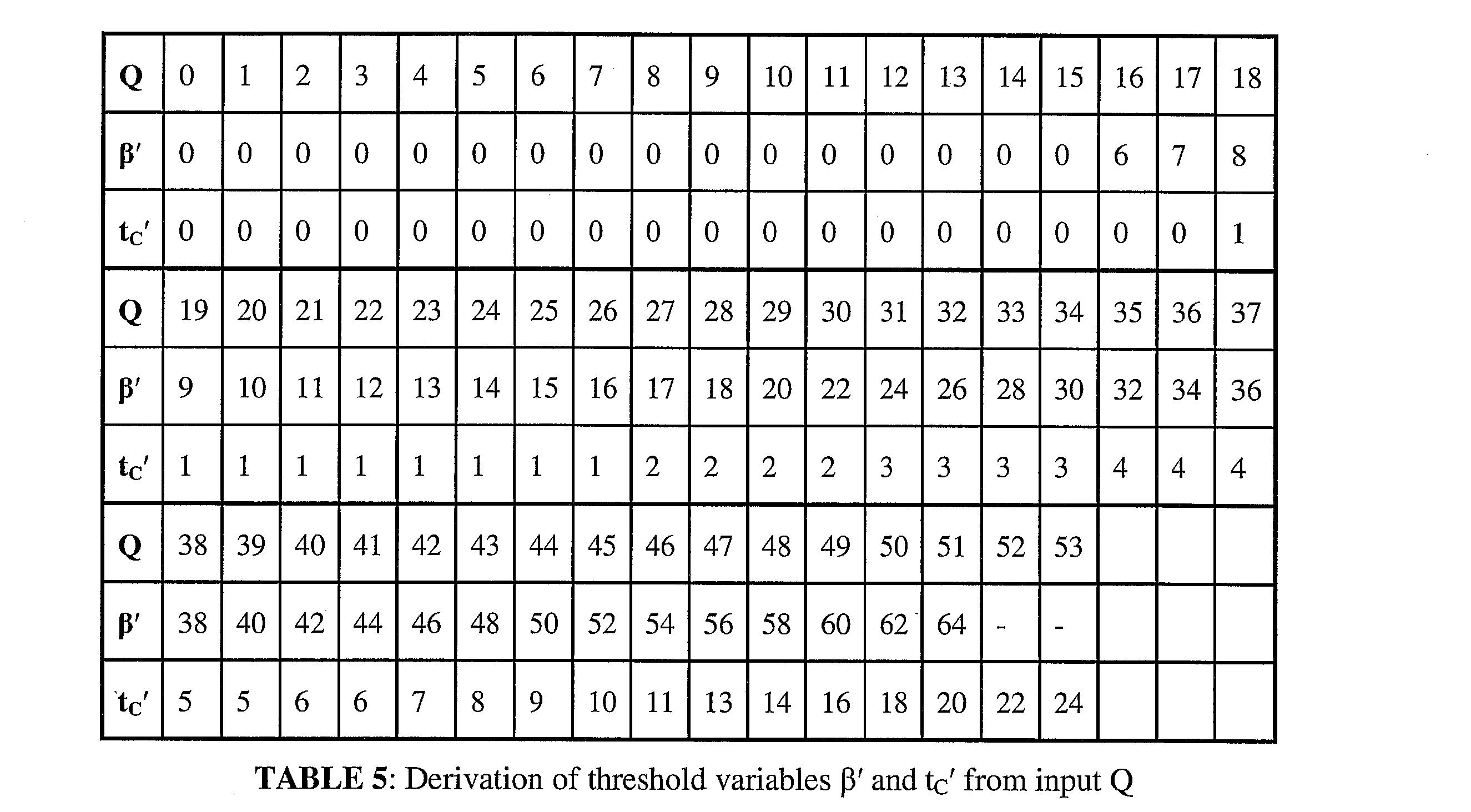 Figure JPOXMLDOC01-appb-I000023