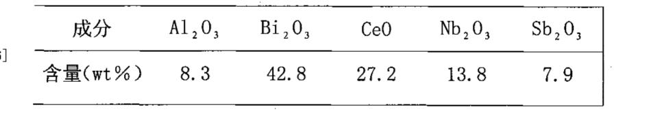 Figure CN101298365BD00064