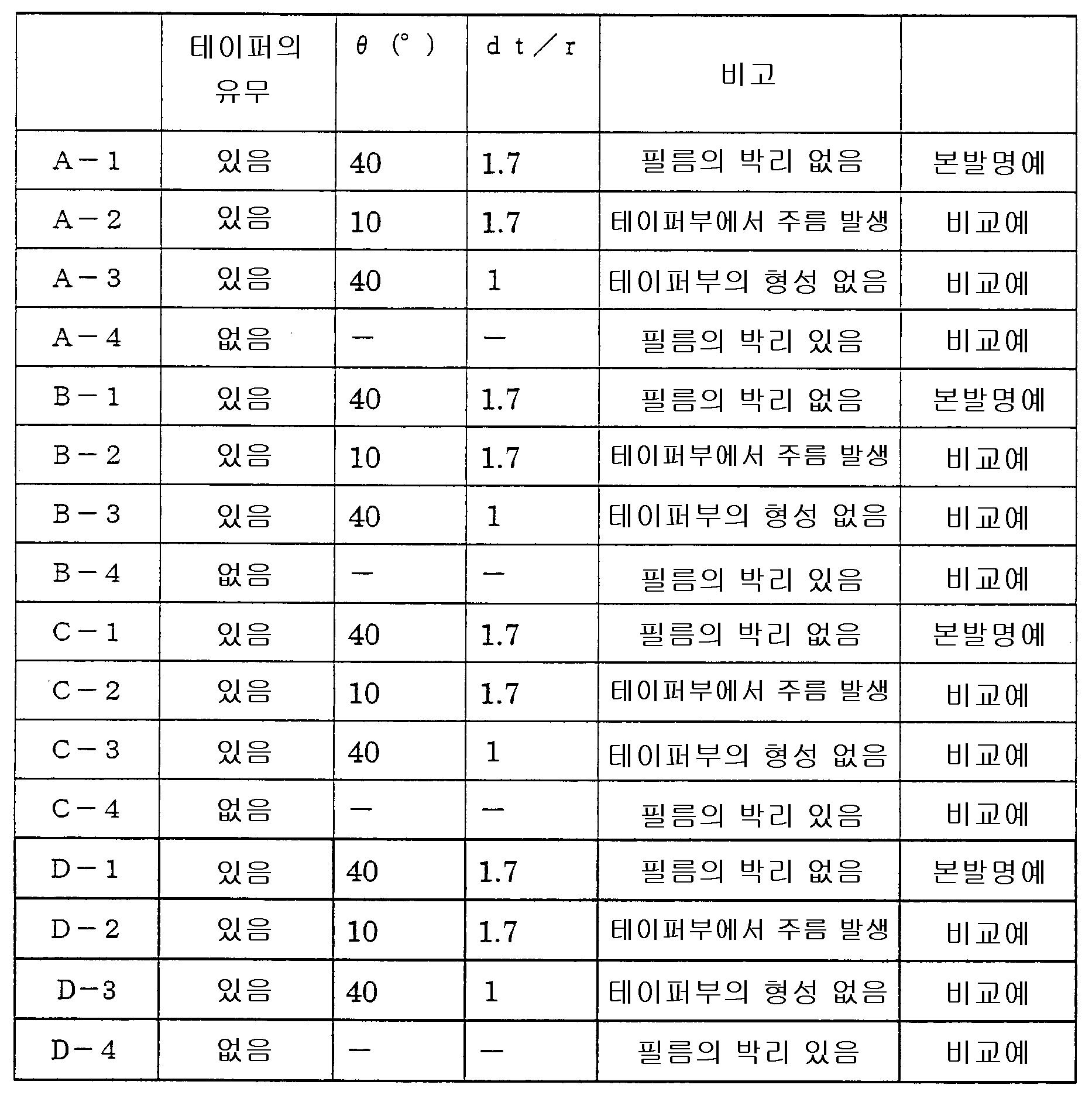 Figure 112008009388998-pct00006