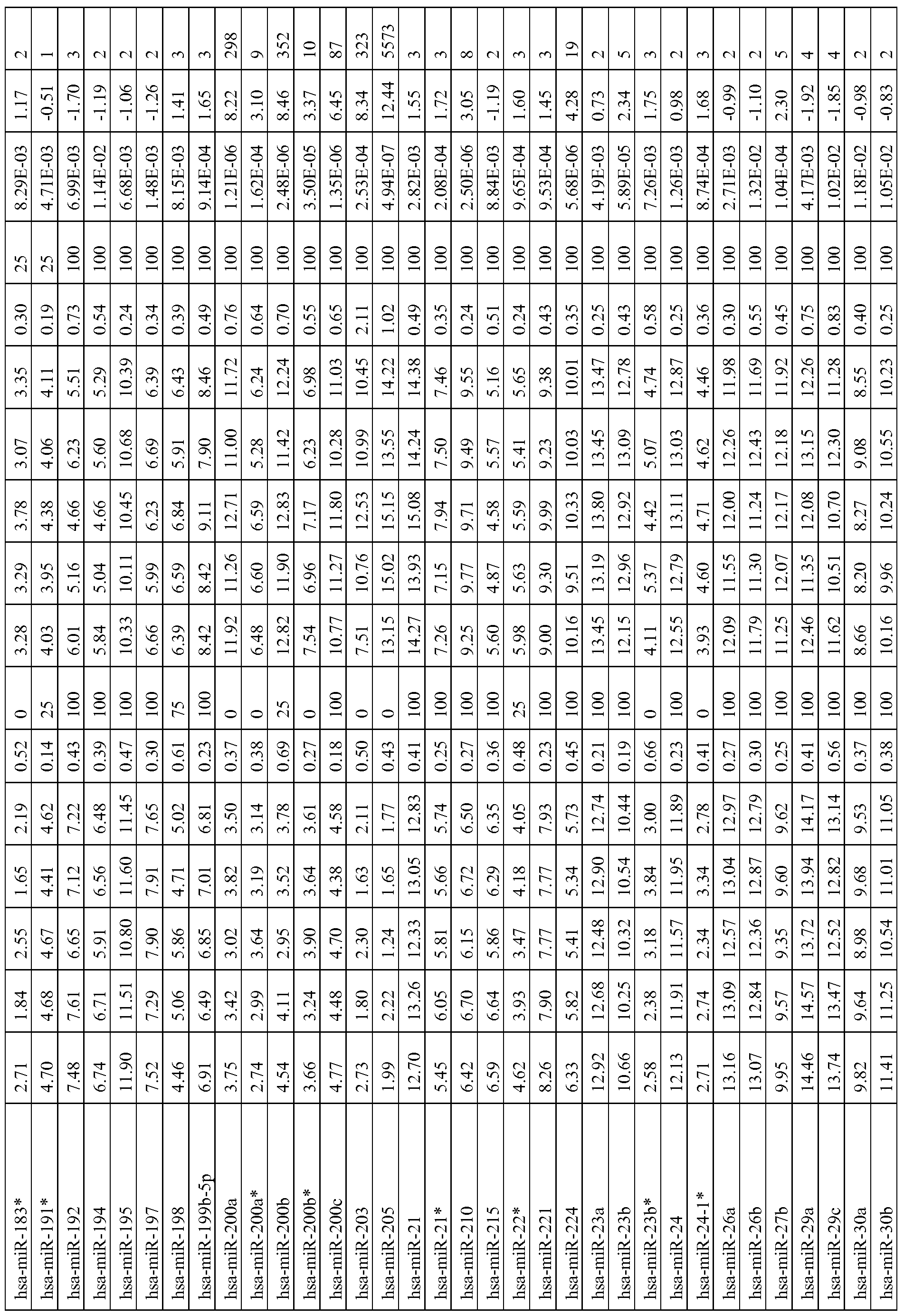 Figure imgf000449_0001