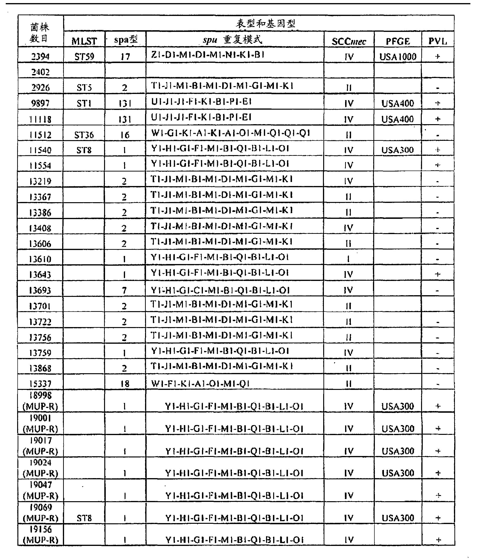 Figure CN102223876AD01101