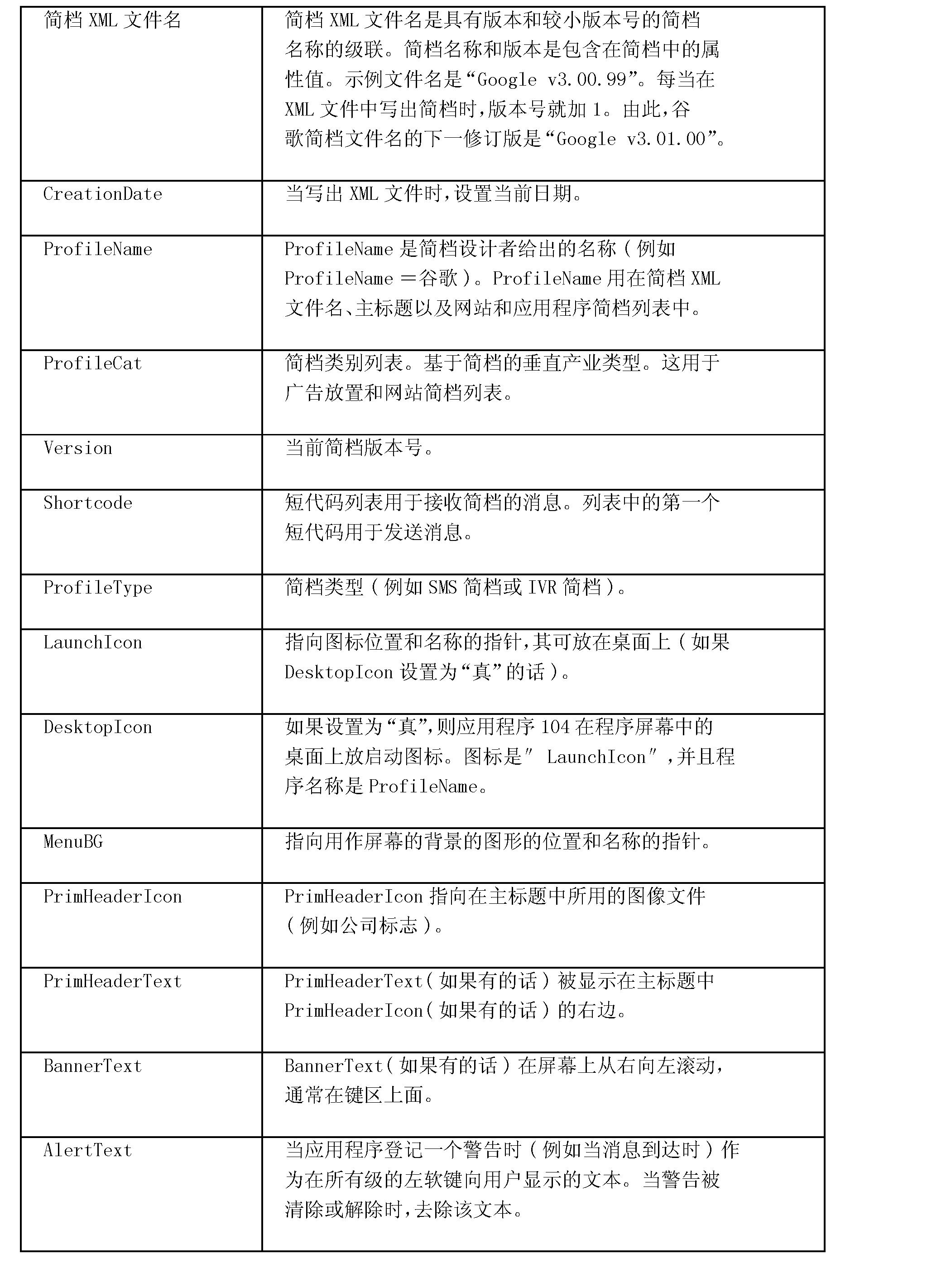 Figure CN101681484BD00321