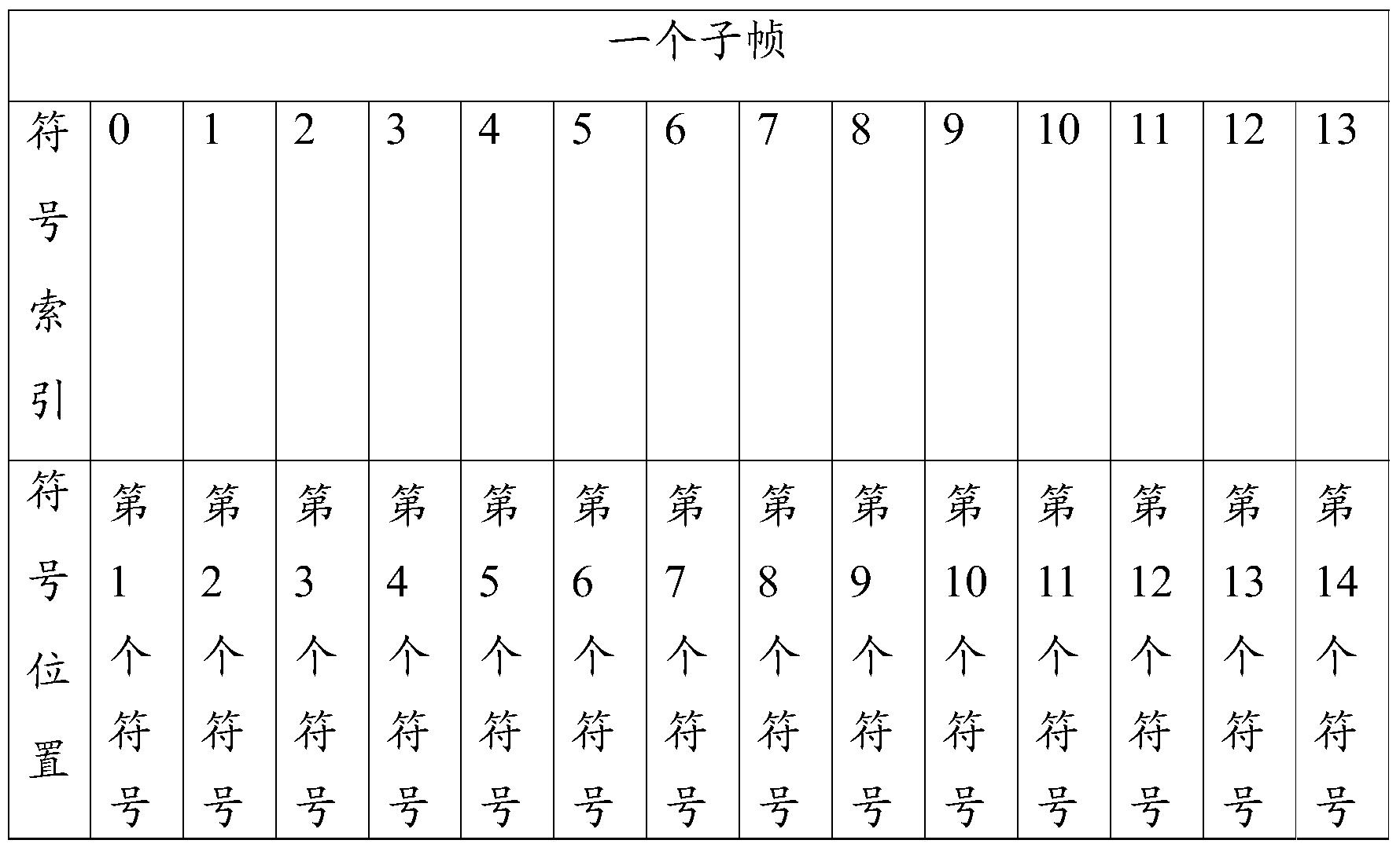 Figure PCTCN2014090655-appb-000009