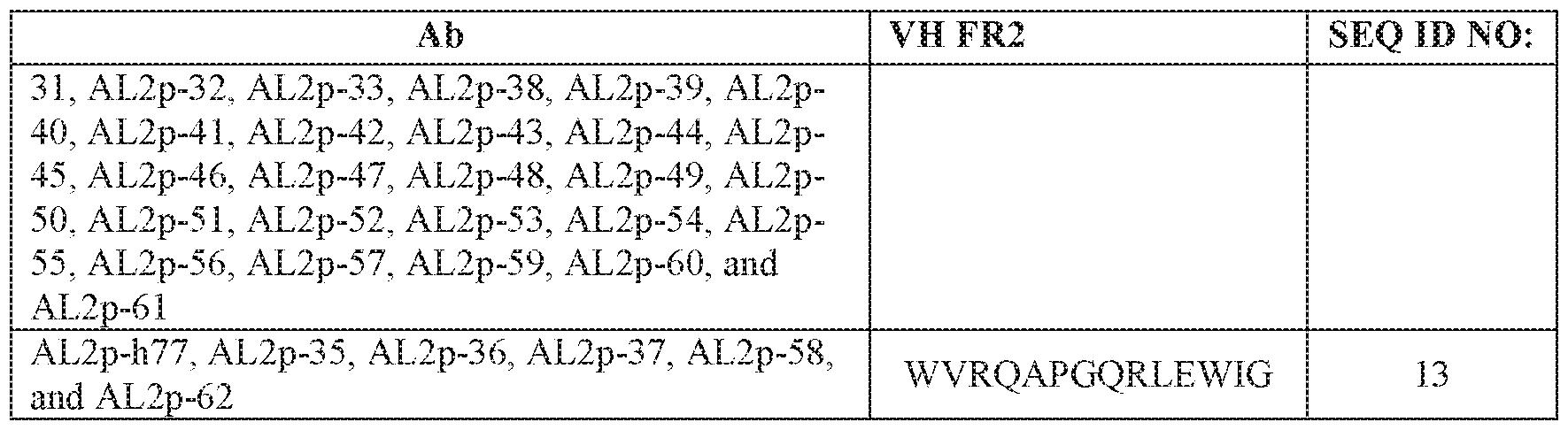 Figure imgf000240_0001