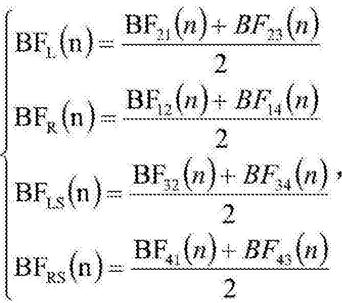 Figure CN105451151AC00063