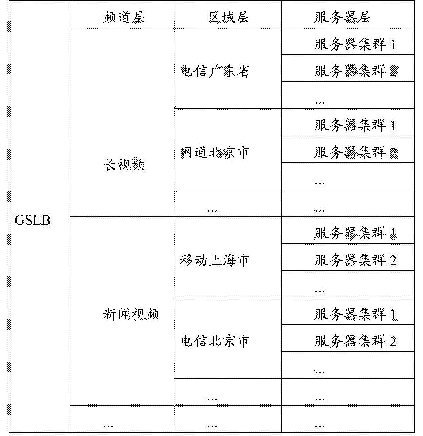 Figure CN103391299BD00081