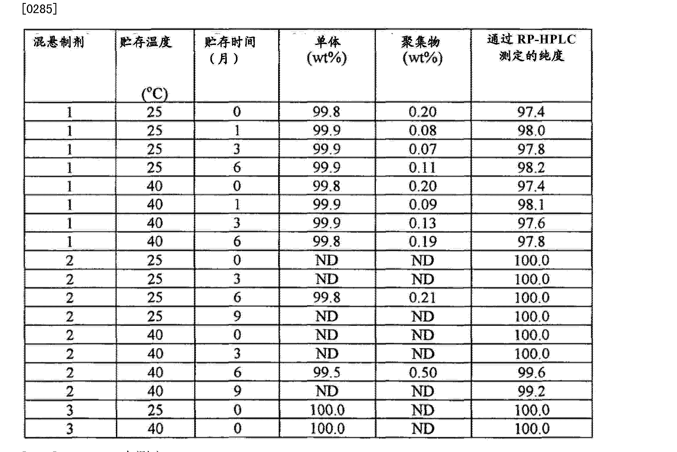 Figure CN104013569AD00351