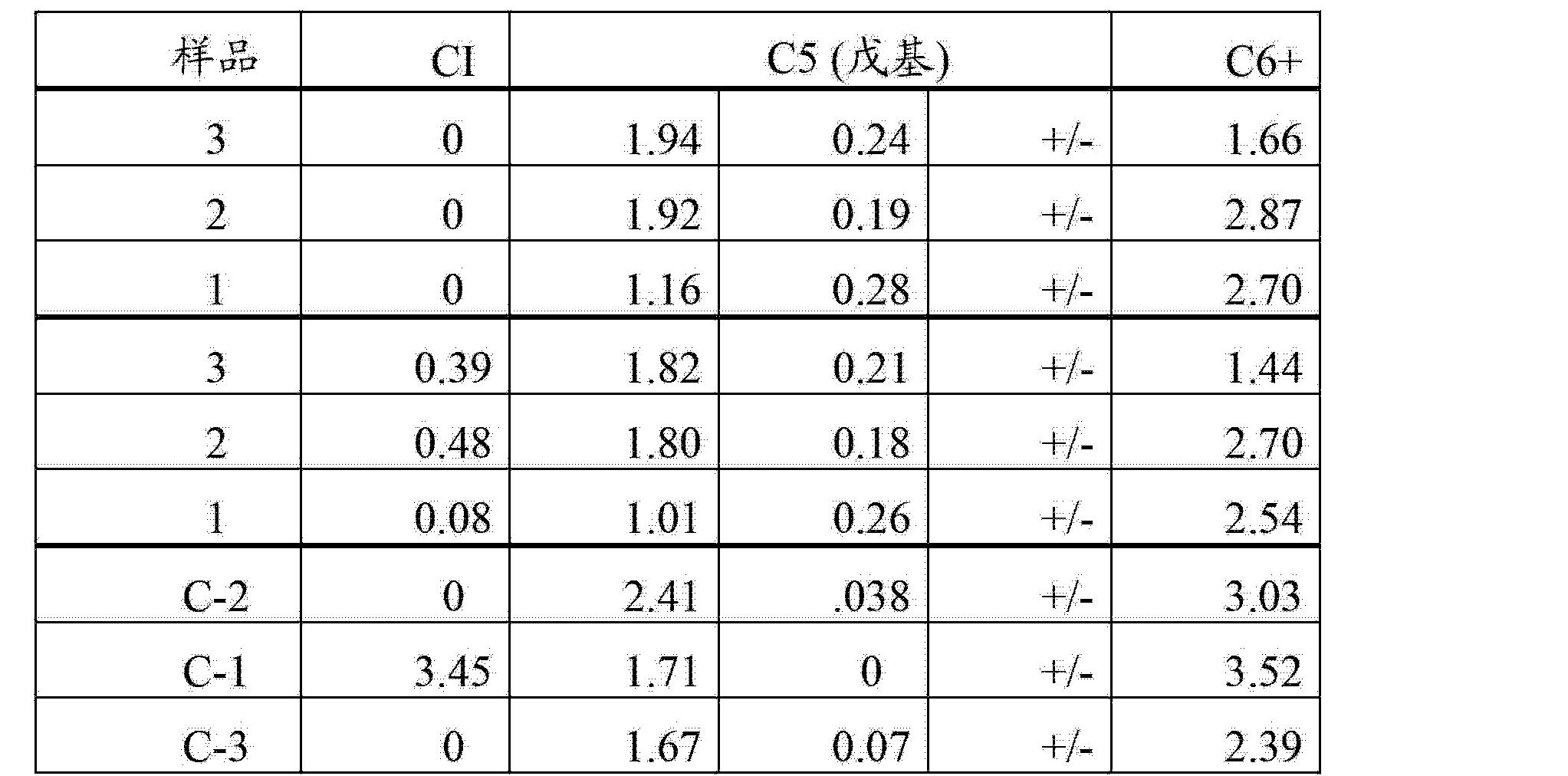 Figure CN102695735AD00292
